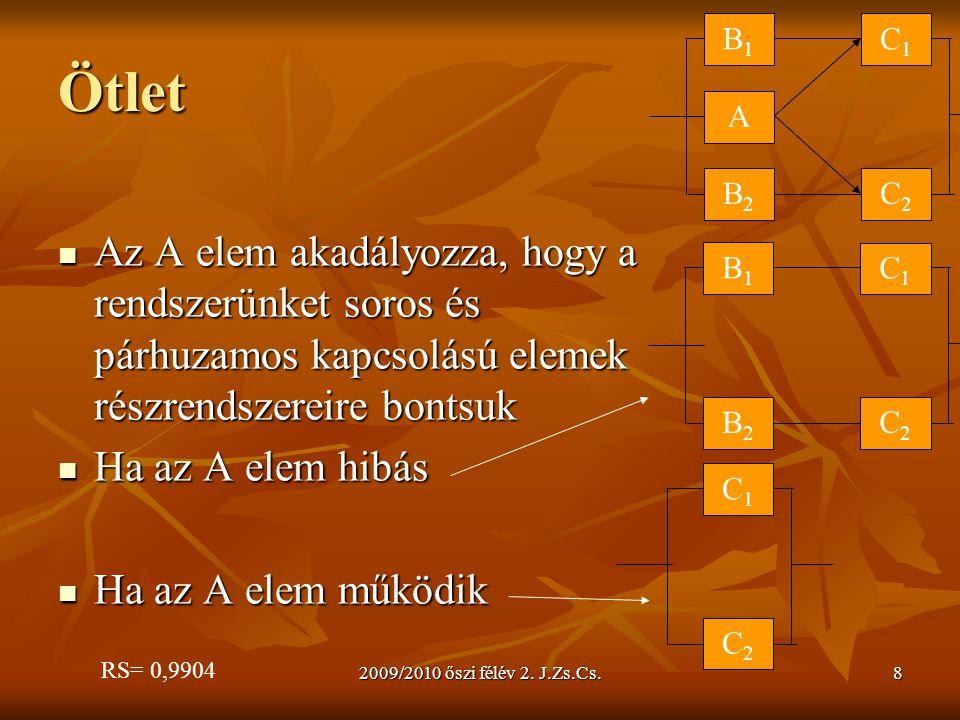 2009/2010 őszi félév 2. J.Zs.Cs.8 Ötlet Az A elem akadályozza, hogy a rendszerünket soros és párhuzamos kapcsolású elemek részrendszereire bontsuk Az