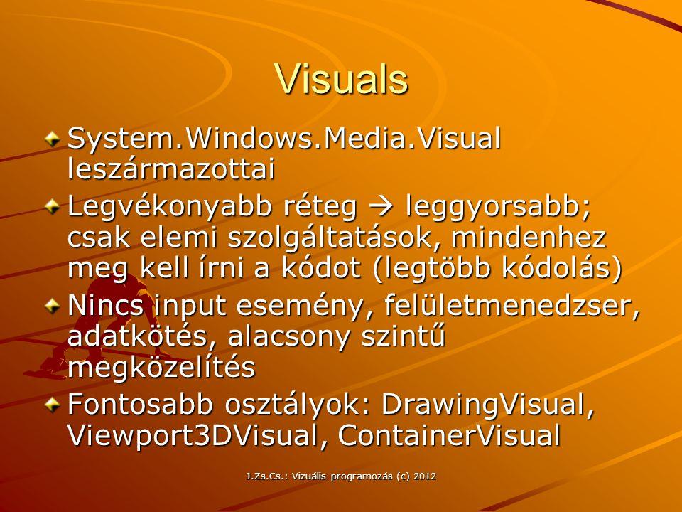 Visuals System.Windows.Media.Visual leszármazottai Legvékonyabb réteg  leggyorsabb; csak elemi szolgáltatások, mindenhez meg kell írni a kódot (legtö