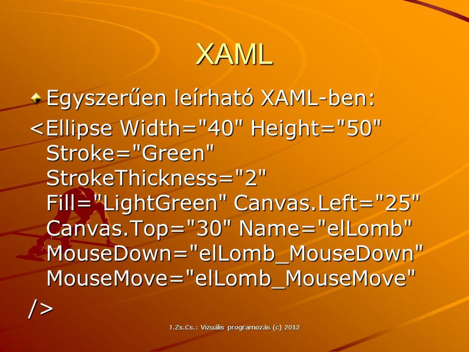 XAML Egyszerűen leírható XAML-ben: <Ellipse Width=