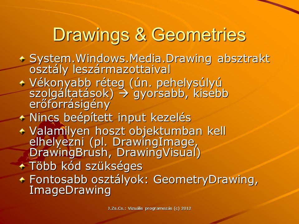 Drawings & Geometries System.Windows.Media.Drawing absztrakt osztály leszármazottaival Vékonyabb réteg (ún. pehelysúlyú szolgáltatások)  gyorsabb, ki