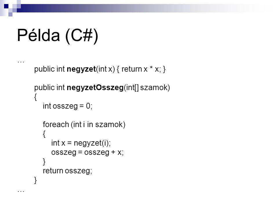 Példa (C#) … public int negyzet(int x) { return x * x; } public int negyzetOsszeg(int[] szamok) { int osszeg = 0; foreach (int i in szamok) { int x =
