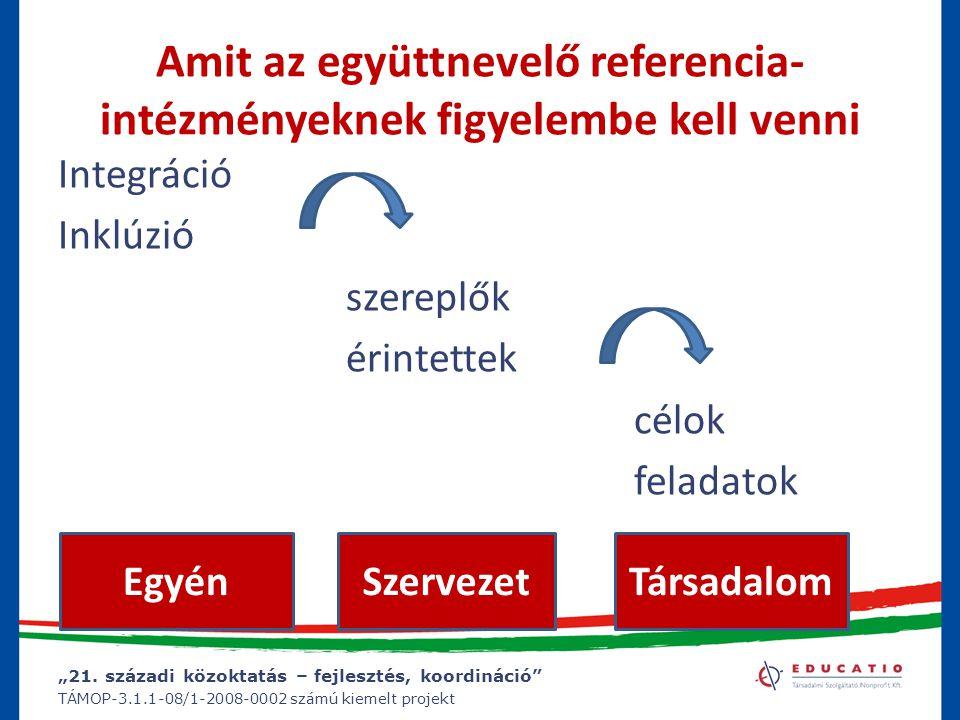 """""""21. századi közoktatás – fejlesztés, koordináció"""" TÁMOP-3.1.1-08/1-2008-0002 számú kiemelt projekt Amit az együttnevelő referencia- intézményeknek fi"""