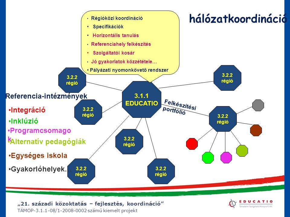 """""""21. századi közoktatás – fejlesztés, koordináció"""" TÁMOP-3.1.1-08/1-2008-0002 számú kiemelt projekt hálózatkoordináció 3.1.1 EDUCATIO 3.2.2 régió 3.2."""