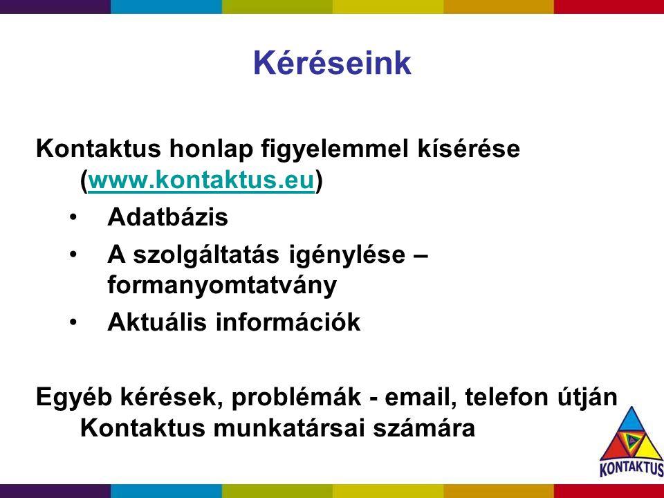 Kéréseink Kontaktus honlap figyelemmel kísérése (www.kontaktus.eu)www.kontaktus.eu Adatbázis A szolgáltatás igénylése – formanyomtatvány Aktuális info