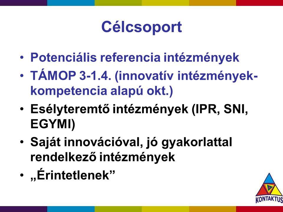 Célcsoport Potenciális referencia intézmények TÁMOP 3-1.4. (innovatív intézmények- kompetencia alapú okt.) Esélyteremtő intézmények (IPR, SNI, EGYMI)