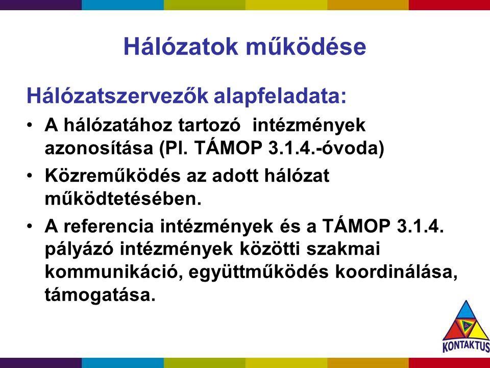 Hálózatszervező tevékenységei Személyes kapcsolatot tart a hálózathoz tartozó intézményekkel Összegyűjti a TÁMOP 3.1.4.