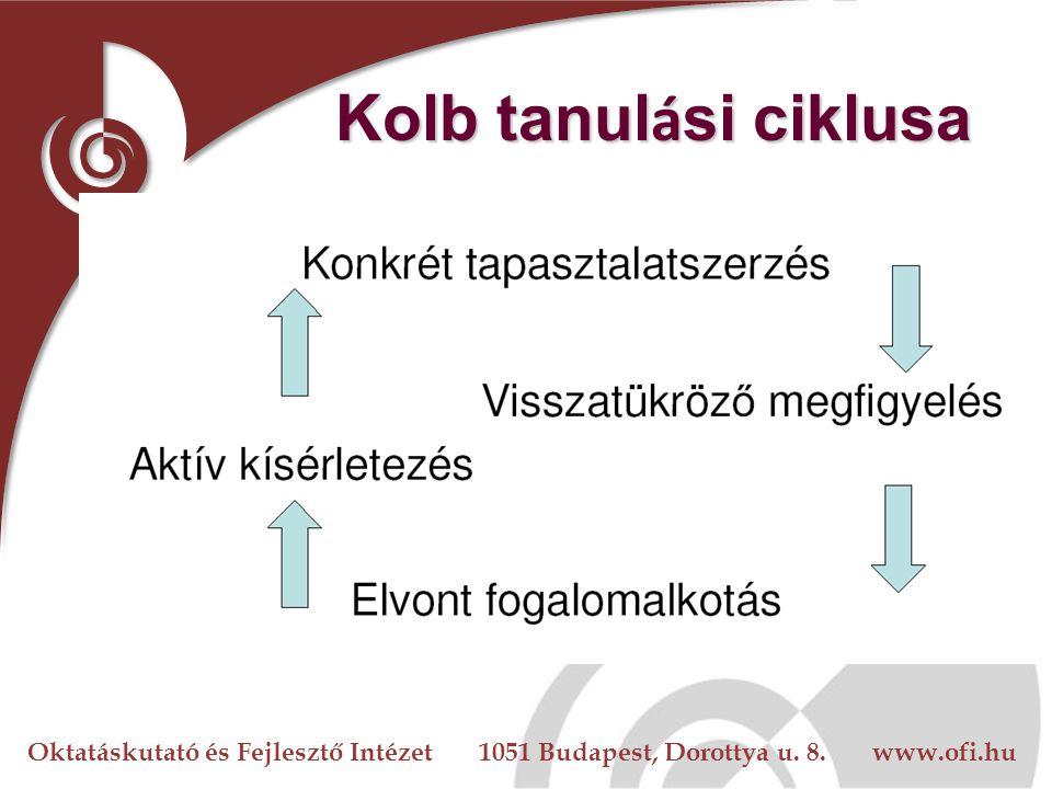 Oktatáskutató és Fejlesztő Intézet 1051 Budapest, Dorottya u. 8. www.ofi.hu Kolb tanul á si ciklusa