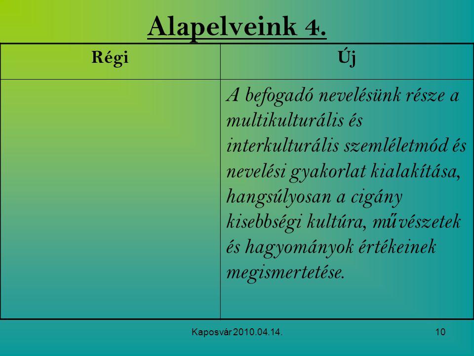 Kaposvár 2010.04.14.10 Alapelveink 4. RégiÚj A befogadó nevelésünk része a multikulturális és interkulturális szemléletmód és nevelési gyakorlat kiala