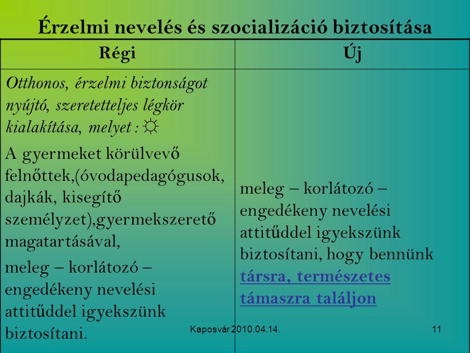 Kaposvár 2010.04.14.11 Érzelmi nevelés és szocializáció biztosítása RégiÚj Otthonos, érzelmi biztonságot nyújtó, szeretetteljes légkör kialakítása, me