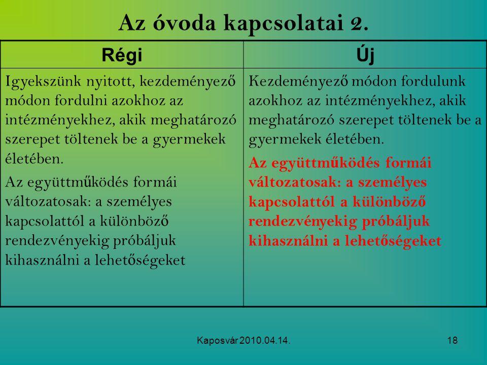 Kaposvár 2010.04.14.18 Az óvoda kapcsolatai 2. RégiÚj Igyekszünk nyitott, kezdeményez ő módon fordulni azokhoz az intézményekhez, akik meghatározó sze