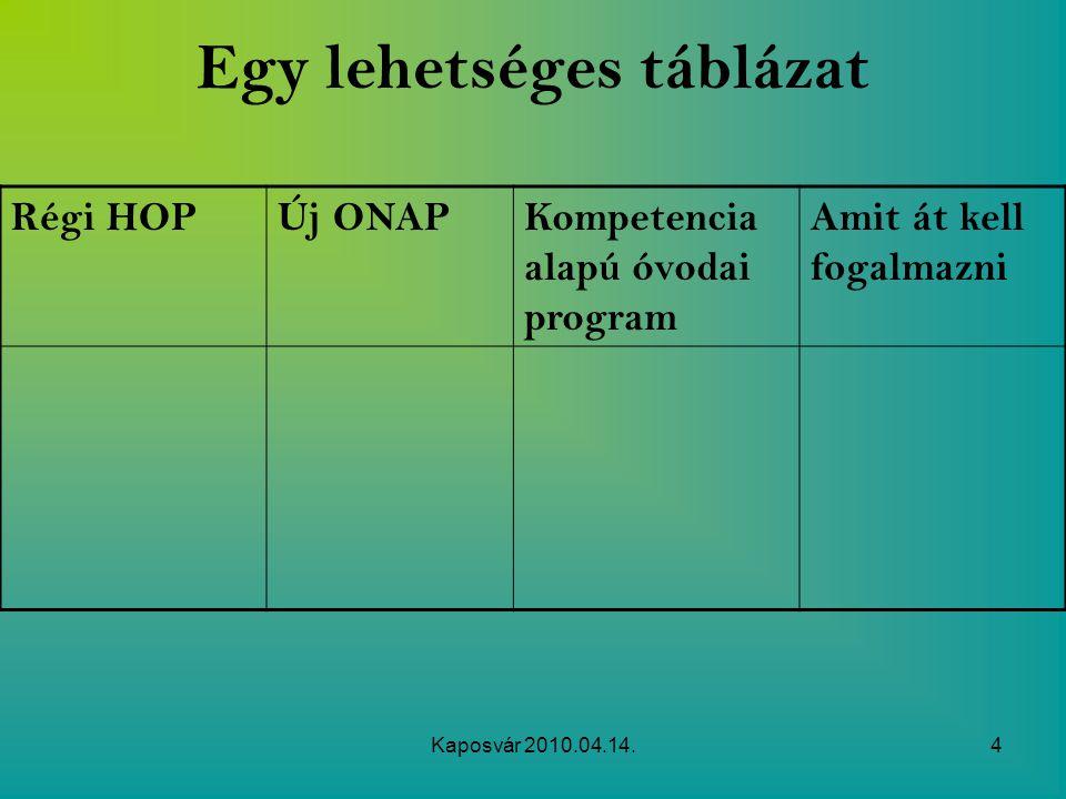 Kaposvár 2010.04.14.4 Egy lehetséges táblázat Régi HOPÚj ONAPKompetencia alapú óvodai program Amit át kell fogalmazni