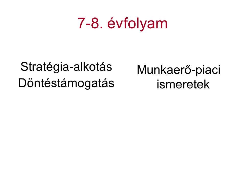 7-8. évfolyam Stratégia-alkotás Döntéstámogatás Munkaerő-piaci ismeretek