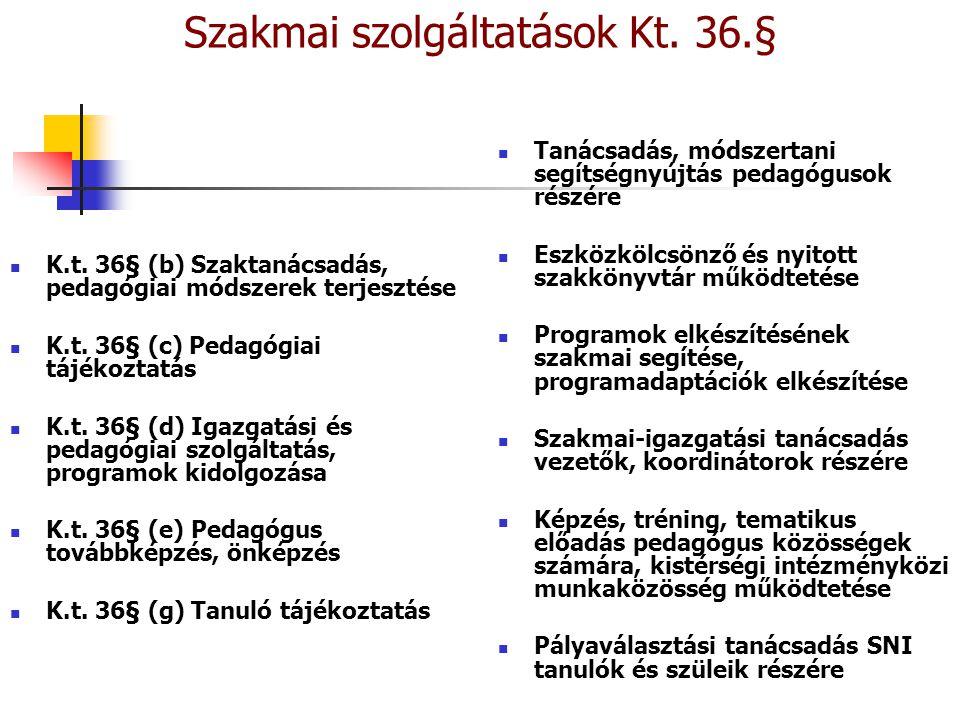 Szakmai szolgáltatások Kt.36.§ K.t. 36§ (b) Szaktanácsadás, pedagógiai módszerek terjesztése K.t.