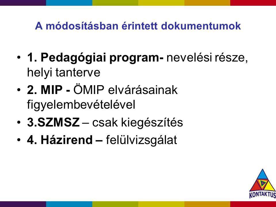 A módosításban érintett dokumentumok 1. Pedagógiai program- nevelési része, helyi tanterve 2. MIP - ÖMIP elvárásainak figyelembevételével 3.SZMSZ – cs