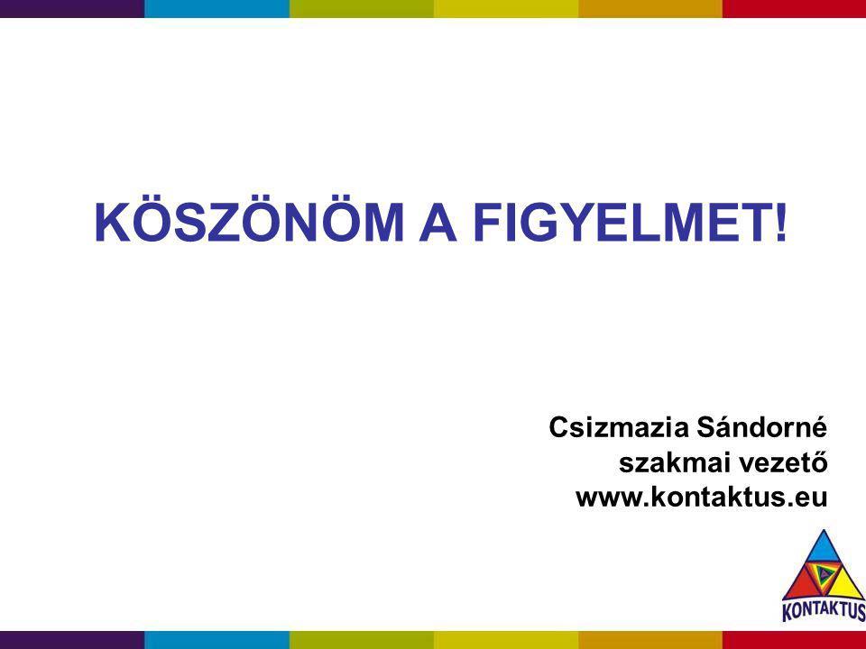 KÖSZÖNÖM A FIGYELMET! Csizmazia Sándorné szakmai vezető www.kontaktus.eu