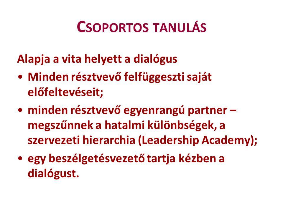 C SOPORTOS TANULÁS Alapja a vita helyett a dialógus Minden résztvevő felfüggeszti saját előfeltevéseit; minden résztvevő egyenrangú partner – megszűnn