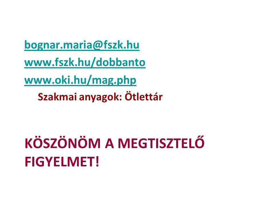 KÖSZÖNÖM A MEGTISZTELŐ FIGYELMET! bognar.maria@fszk.hu www.fszk.hu/dobbanto www.oki.hu/mag.php Szakmai anyagok: Ötlettár