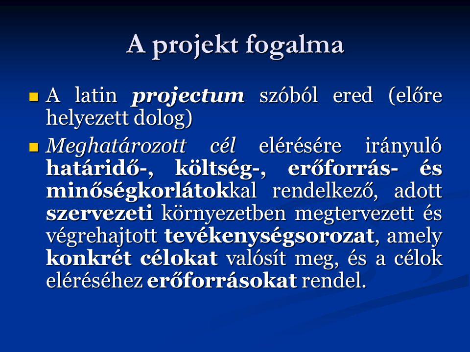A projekt fogalma A latin projectum szóból ered (előre helyezett dolog) A latin projectum szóból ered (előre helyezett dolog) Meghatározott cél elérésére irányuló határidő-, költség-, erőforrás- és minőségkorlátokkal rendelkező, adott szervezeti környezetben megtervezett és végrehajtott tevékenységsorozat, amely konkrét célokat valósít meg, és a célok eléréséhez erőforrásokat rendel.