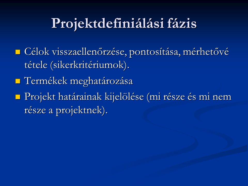 Projektdefiniálási fázis Célok visszaellenőrzése, pontosítása, mérhetővé tétele (sikerkritériumok).