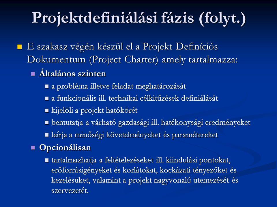 Projektdefiniálási fázis (folyt.) E szakasz végén készül el a Projekt Definíciós Dokumentum (Project Charter) amely tartalmazza: E szakasz végén készül el a Projekt Definíciós Dokumentum (Project Charter) amely tartalmazza: Általános szinten Általános szinten a probléma illetve feladat meghatározását a probléma illetve feladat meghatározását a funkcionális ill.
