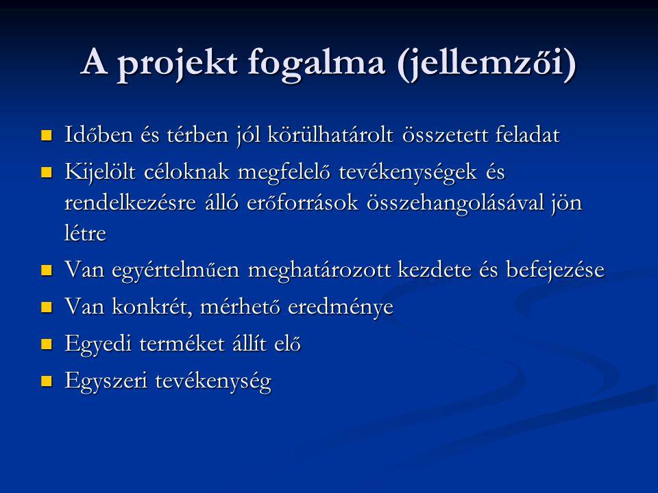A projekt fogalma (jellemz ő i) Id ő ben és térben jól körülhatárolt összetett feladat Id ő ben és térben jól körülhatárolt összetett feladat Kijelölt céloknak megfelel ő tevékenységek és rendelkezésre álló er ő források összehangolásával jön létre Kijelölt céloknak megfelel ő tevékenységek és rendelkezésre álló er ő források összehangolásával jön létre Van egyértelm ű en meghatározott kezdete és befejezése Van egyértelm ű en meghatározott kezdete és befejezése Van konkrét, mérhet ő eredménye Van konkrét, mérhet ő eredménye Egyedi terméket állít el ő Egyedi terméket állít el ő Egyszeri tevékenység Egyszeri tevékenység