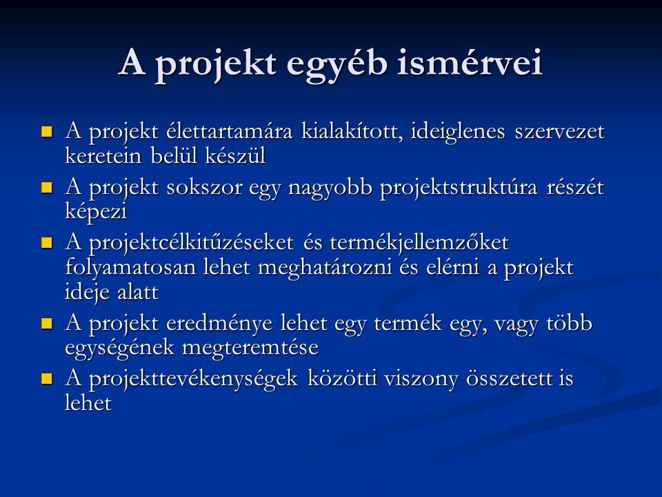 A projekt egyéb ismérvei A projekt élettartamára kialakított, ideiglenes szervezet keretein belül készül A projekt élettartamára kialakított, ideiglenes szervezet keretein belül készül A projekt sokszor egy nagyobb projektstruktúra részét képezi A projekt sokszor egy nagyobb projektstruktúra részét képezi A projektcélkitűzéseket és termékjellemzőket folyamatosan lehet meghatározni és elérni a projekt ideje alatt A projektcélkitűzéseket és termékjellemzőket folyamatosan lehet meghatározni és elérni a projekt ideje alatt A projekt eredménye lehet egy termék egy, vagy több egységének megteremtése A projekt eredménye lehet egy termék egy, vagy több egységének megteremtése A projekttevékenységek közötti viszony összetett is lehet A projekttevékenységek közötti viszony összetett is lehet