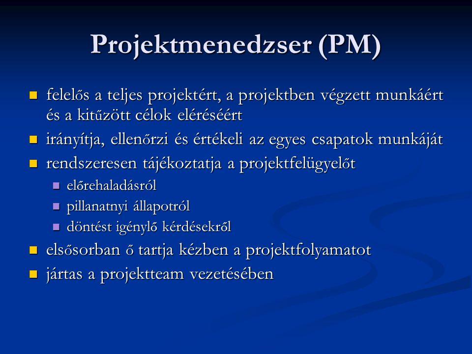 Projektmenedzser (PM) felel ő s a teljes projektért, a projektben végzett munkáért és a kit ű zött célok eléréséért felel ő s a teljes projektért, a projektben végzett munkáért és a kit ű zött célok eléréséért irányítja, ellen ő rzi és értékeli az egyes csapatok munkáját irányítja, ellen ő rzi és értékeli az egyes csapatok munkáját rendszeresen tájékoztatja a projektfelügyel ő t rendszeresen tájékoztatja a projektfelügyel ő t el ő rehaladásról el ő rehaladásról pillanatnyi állapotról pillanatnyi állapotról döntést igényl ő kérdésekr ő l döntést igényl ő kérdésekr ő l els ő sorban ő tartja kézben a projektfolyamatot els ő sorban ő tartja kézben a projektfolyamatot jártas a projektteam vezetésében jártas a projektteam vezetésében