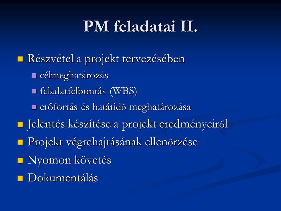 PM feladatai II.