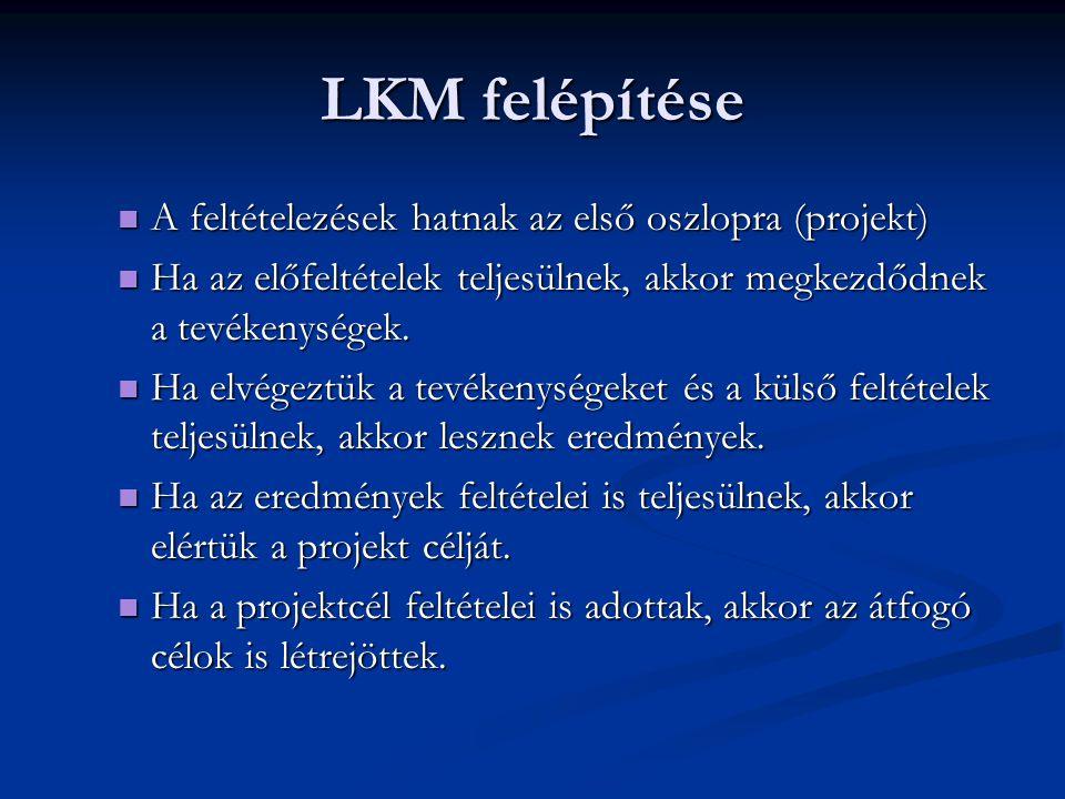LKM felépítése A feltételezések hatnak az első oszlopra (projekt) A feltételezések hatnak az első oszlopra (projekt) Ha az előfeltételek teljesülnek,
