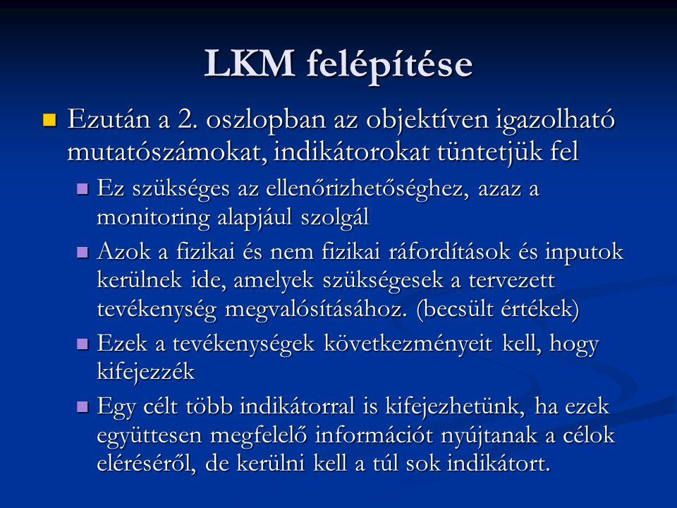 LKM felépítése Ezután a 2. oszlopban az objektíven igazolható mutatószámokat, indikátorokat tüntetjük fel Ezután a 2. oszlopban az objektíven igazolha