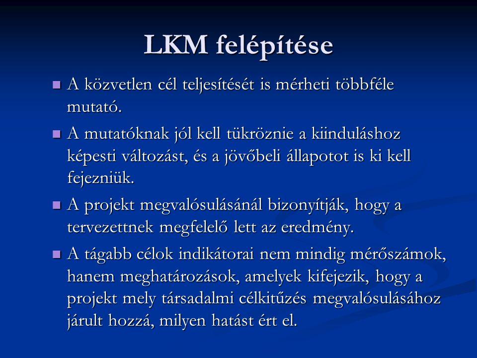 LKM felépítése A közvetlen cél teljesítését is mérheti többféle mutató. A közvetlen cél teljesítését is mérheti többféle mutató. A mutatóknak jól kell