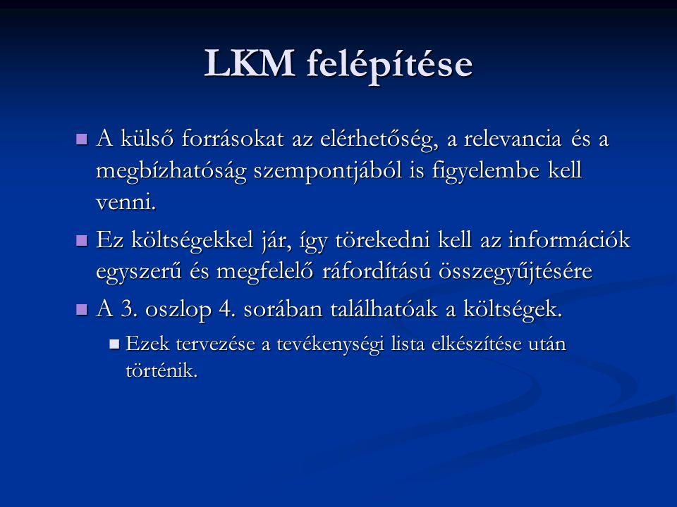 LKM felépítése A külső forrásokat az elérhetőség, a relevancia és a megbízhatóság szempontjából is figyelembe kell venni. A külső forrásokat az elérhe