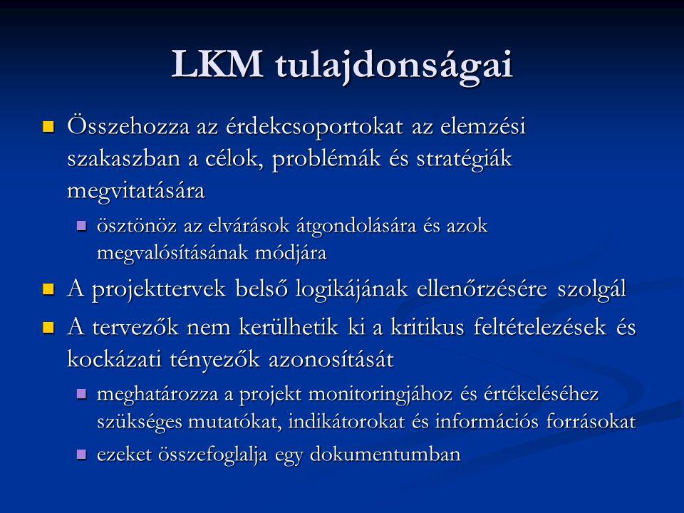 LKM tulajdonságai Összehozza az érdekcsoportokat az elemzési szakaszban a célok, problémák és stratégiák megvitatására Összehozza az érdekcsoportokat