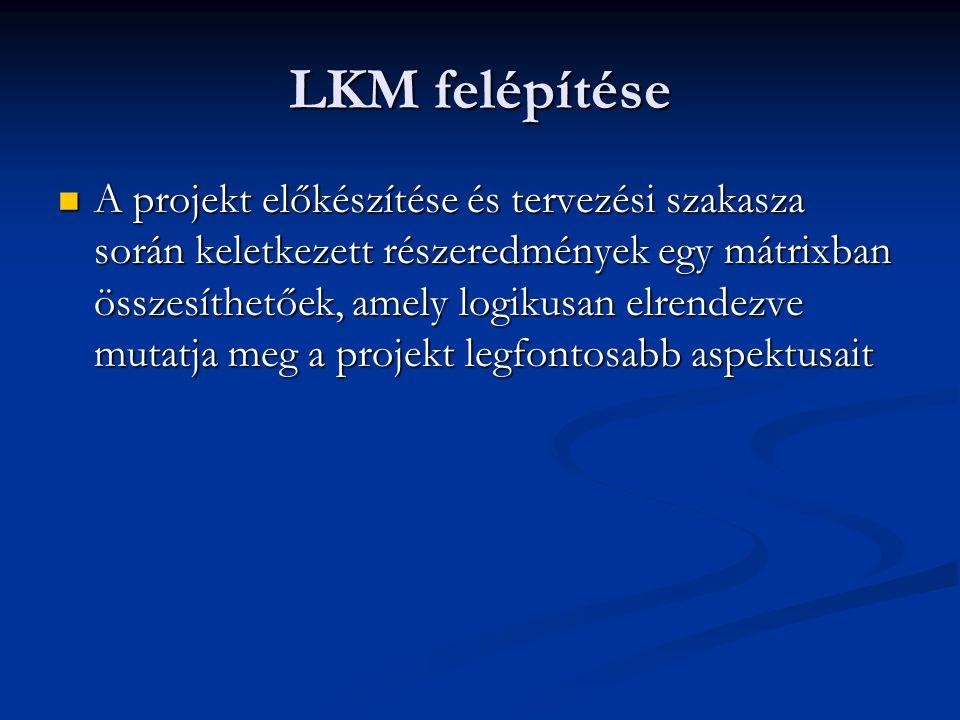 LKM felépítése Projekt Indikátorok (számszerüsítendő eredmények) Indikátorok forrásai Feltételezések 1.