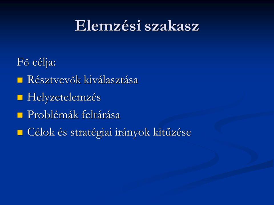 Elemzési szakasz F ő célja: Résztvev ő k kiválasztása Résztvev ő k kiválasztása Helyzetelemzés Helyzetelemzés Problémák feltárása Problémák feltárása Célok és stratégiai irányok kitűzése Célok és stratégiai irányok kitűzése