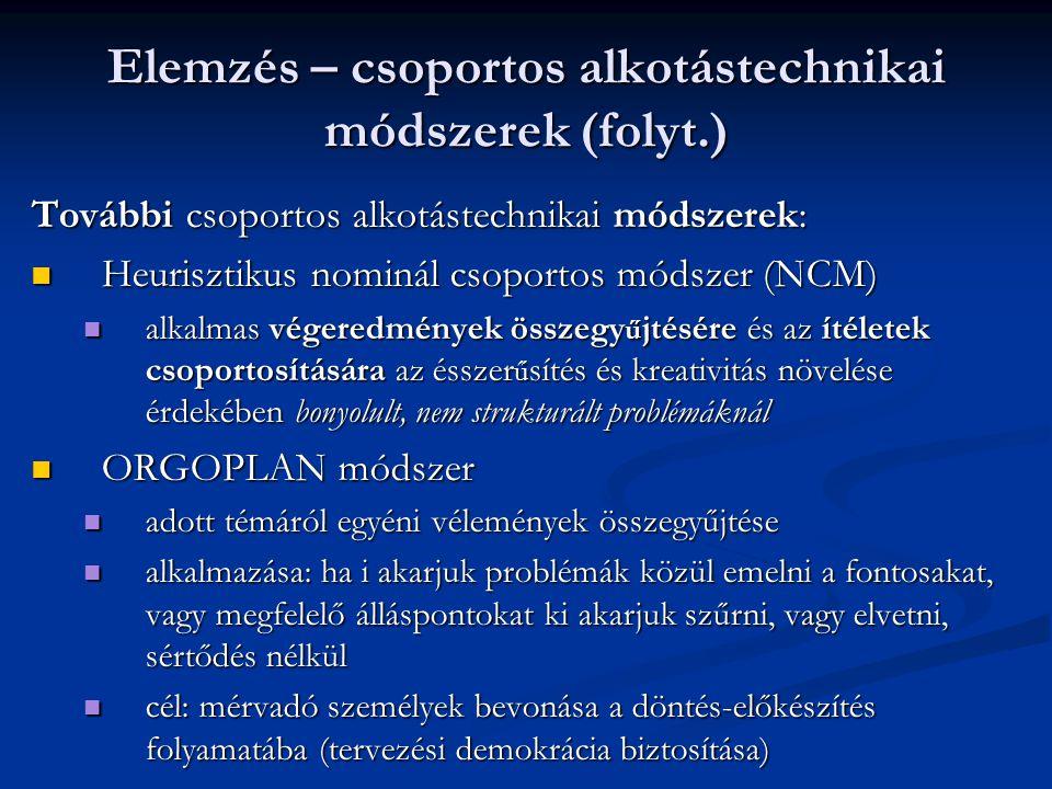 Elemzés – csoportos alkotástechnikai módszerek (folyt.) További csoportos alkotástechnikai módszerek: Heurisztikus nominál csoportos módszer (NCM) Heurisztikus nominál csoportos módszer (NCM) alkalmas végeredmények összegy ű jtésére és az ítéletek csoportosítására az ésszer ű sítés és kreativitás növelése érdekében bonyolult, nem strukturált problémáknál alkalmas végeredmények összegy ű jtésére és az ítéletek csoportosítására az ésszer ű sítés és kreativitás növelése érdekében bonyolult, nem strukturált problémáknál ORGOPLAN módszer ORGOPLAN módszer adott témáról egyéni vélemények összegyűjtése adott témáról egyéni vélemények összegyűjtése alkalmazása: ha i akarjuk problémák közül emelni a fontosakat, vagy megfelelő álláspontokat ki akarjuk szűrni, vagy elvetni, sértődés nélkül alkalmazása: ha i akarjuk problémák közül emelni a fontosakat, vagy megfelelő álláspontokat ki akarjuk szűrni, vagy elvetni, sértődés nélkül cél: mérvadó személyek bevonása a döntés-előkészítés folyamatába (tervezési demokrácia biztosítása) cél: mérvadó személyek bevonása a döntés-előkészítés folyamatába (tervezési demokrácia biztosítása)