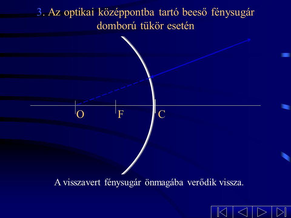 2. A fókuszpont felé tartó beeső fénysugár domború tükör esetén A fénysugár a fényvisszaverődés után párhuzamos lesz az optikai tengellyel. OFC