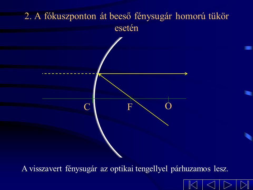 O 1. Az optikai tengellyel párhuzamosan beeső fénysugár homorú tükör esetén A visszavert fénysugár a fókuszponton fog keresztül menni. CF