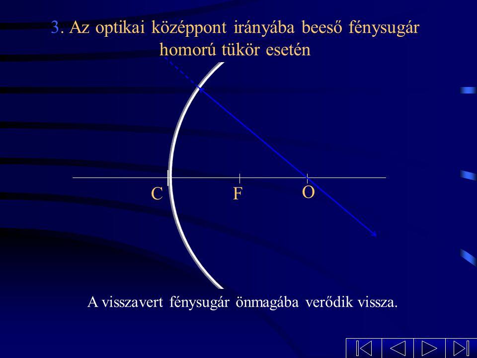2. A fókuszponton át beeső fénysugár homorú tükör esetén CF O A visszavert fénysugár az optikai tengellyel párhuzamos lesz.