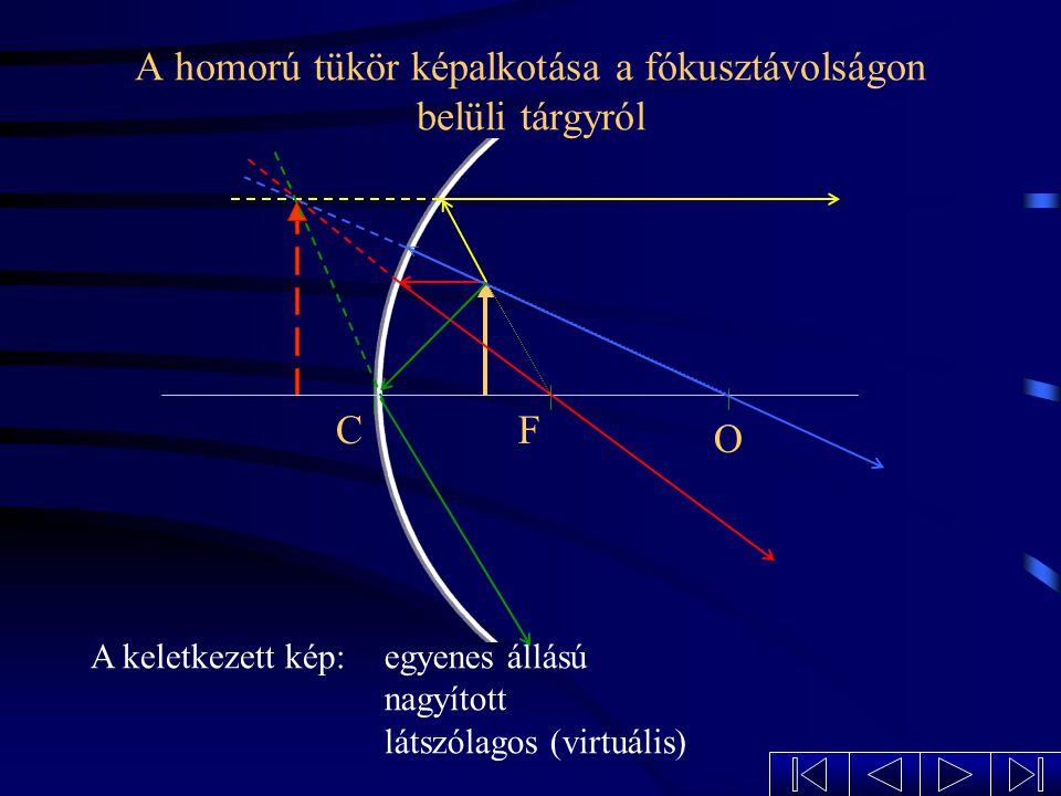A homorú tükör képalkotása a fókusztávolságon belüli tárgyról a fókuszpontban elhelyezett tárgyról az egyszeres és kétszeres fókusztávolság közé elhel