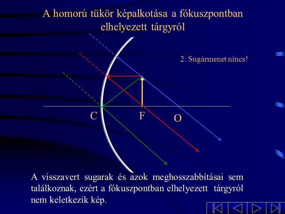 A homorú tükör képalkotása a fókusztávolságon belüli tárgyról A keletkezett kép:egyenes állású nagyított látszólagos (virtuális) CF O