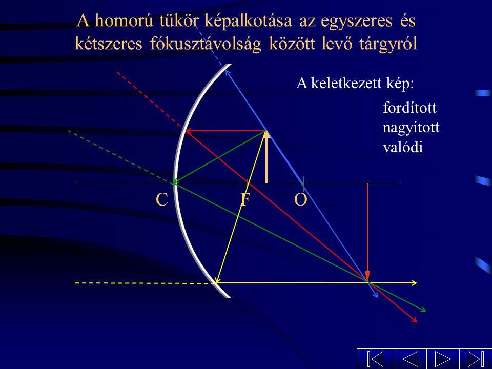 A homorú tükör képalkotása a fókuszpontban elhelyezett tárgyról A visszavert sugarak és azok meghosszabbításai sem találkoznak, ezért a fókuszpontban