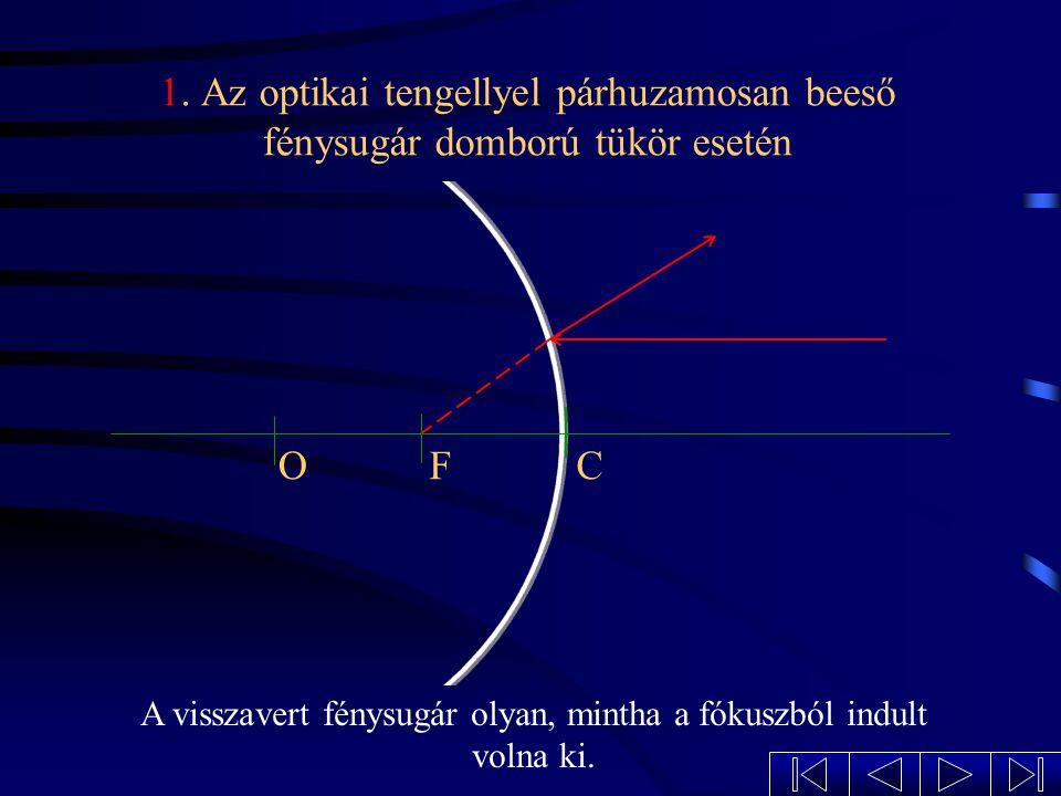 Jellegzetes sugármenetek domború tükör esetén 1. Az optikai tengellyel párhuzamosan beeső fénysugár 2. A fókuszpontba tartó beeső fénysugár 3. Az opti