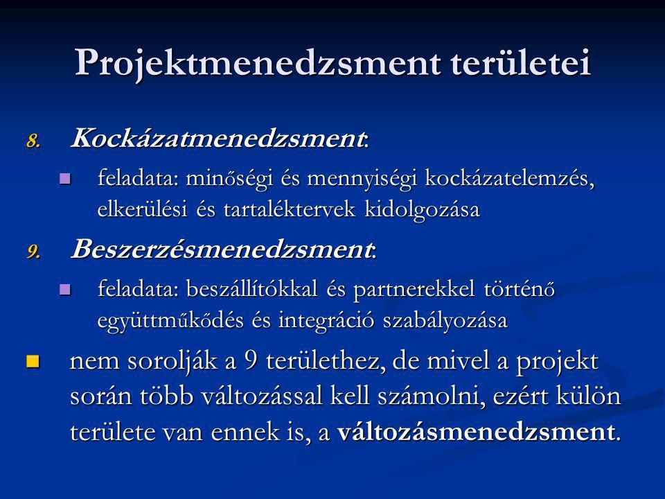 Projektmenedzsment területei 8. Kockázatmenedzsment: feladata: min ő ségi és mennyiségi kockázatelemzés, elkerülési és tartaléktervek kidolgozása fela