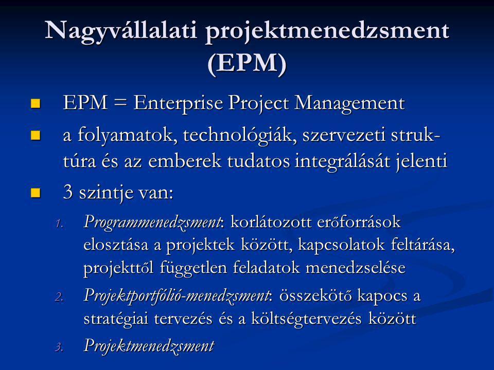 Nagyvállalati projektmenedzsment (EPM) EPM = Enterprise Project Management EPM = Enterprise Project Management a folyamatok, technológiák, szervezeti
