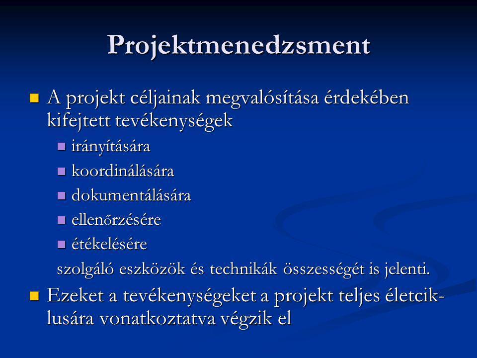 Változásmenedzsment megvéd a hirtelen döntésekt ő l és annak rossz követelményeit ő l megvéd a hirtelen döntésekt ő l és annak rossz követelményeit ő l része a konfiguráció-menedzsment, amely korlátozza a szabályozó dokumentumok és a projekt részeredményeinek megváltozását része a konfiguráció-menedzsment, amely korlátozza a szabályozó dokumentumok és a projekt részeredményeinek megváltozását feladata: a jóváhagyott változtatások végrehajtása a kiírás szerint feladata: a jóváhagyott változtatások végrehajtása a kiírás szerint lépései: lépései: szabályozandó elem/termék azonosítása szabályozandó elem/termék azonosítása szabályozás szerkezetének kialakítása szabályozás szerkezetének kialakítása szabályozásért felel ő s személy kijelölése szabályozásért felel ő s személy kijelölése