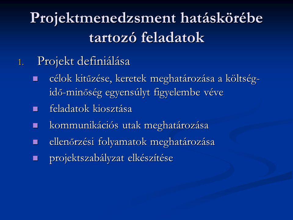 Projektmenedzsment hatáskörébe tartozó feladatok 2.