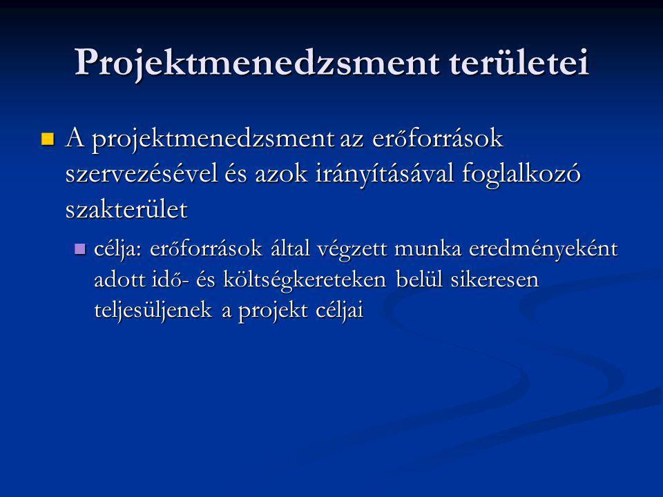 Projektmenedzsment területei A projektmenedzsment az er ő források szervezésével és azok irányításával foglalkozó szakterület A projektmenedzsment az