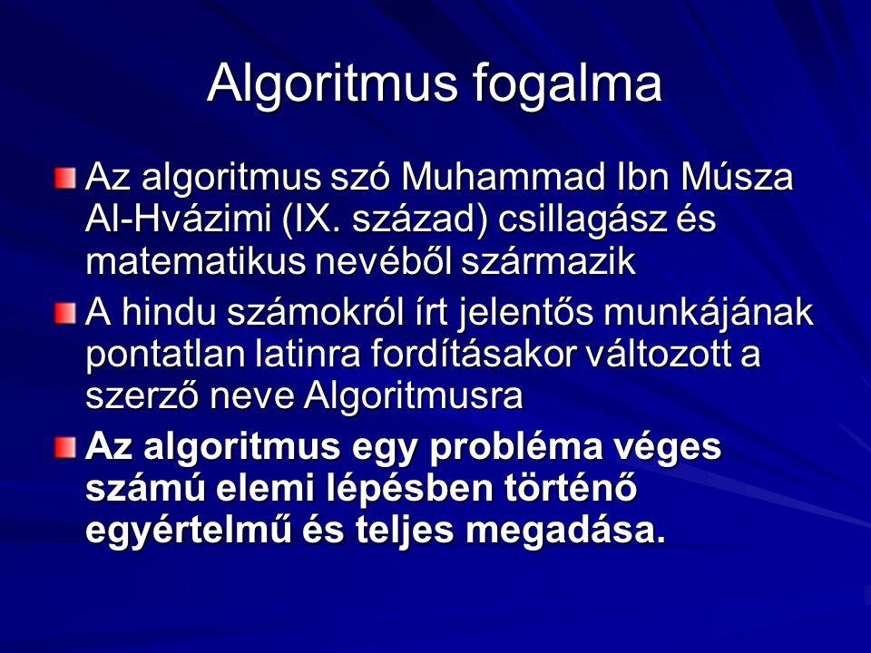 Algoritmus fogalma Az algoritmus szó Muhammad Ibn Músza Al-Hvázimi (IX.