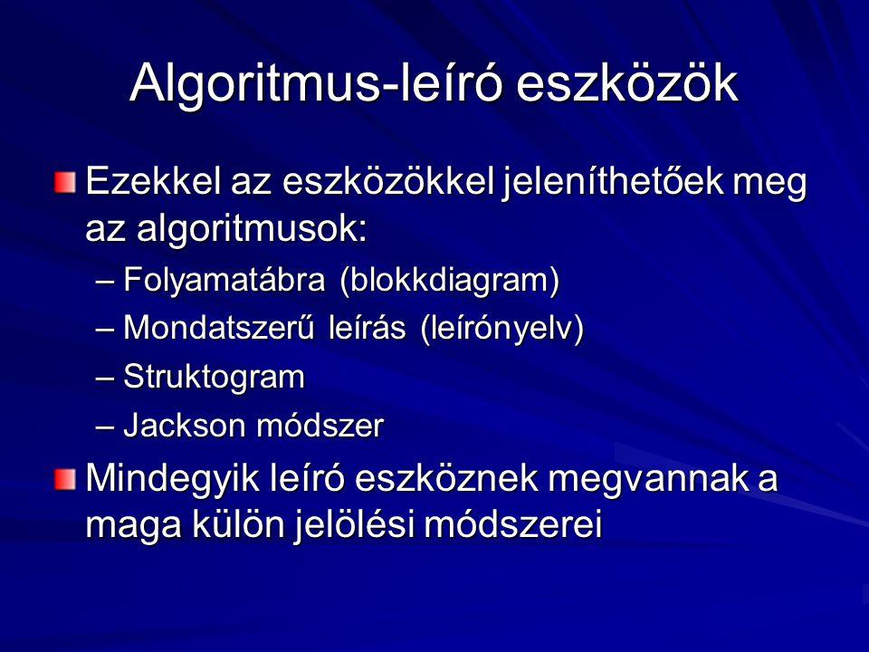 Algoritmus-leíró eszközök Ezekkel az eszközökkel jeleníthetőek meg az algoritmusok: –Folyamatábra (blokkdiagram) –Mondatszerű leírás (leírónyelv) –Struktogram –Jackson módszer Mindegyik leíró eszköznek megvannak a maga külön jelölési módszerei